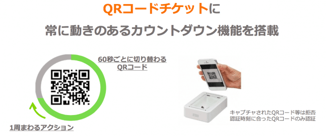 ticket boardが新アプリ「LIVE QR」