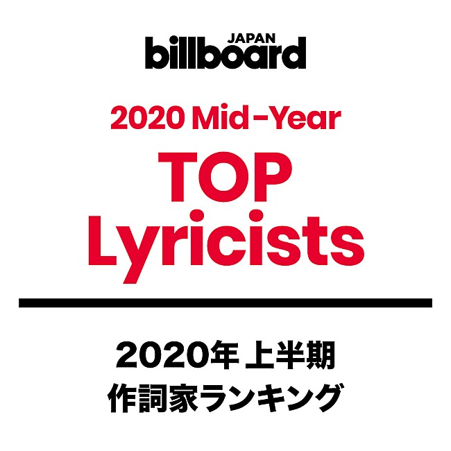 Billboard JAPAN 2020年上半期TOP Lyricists