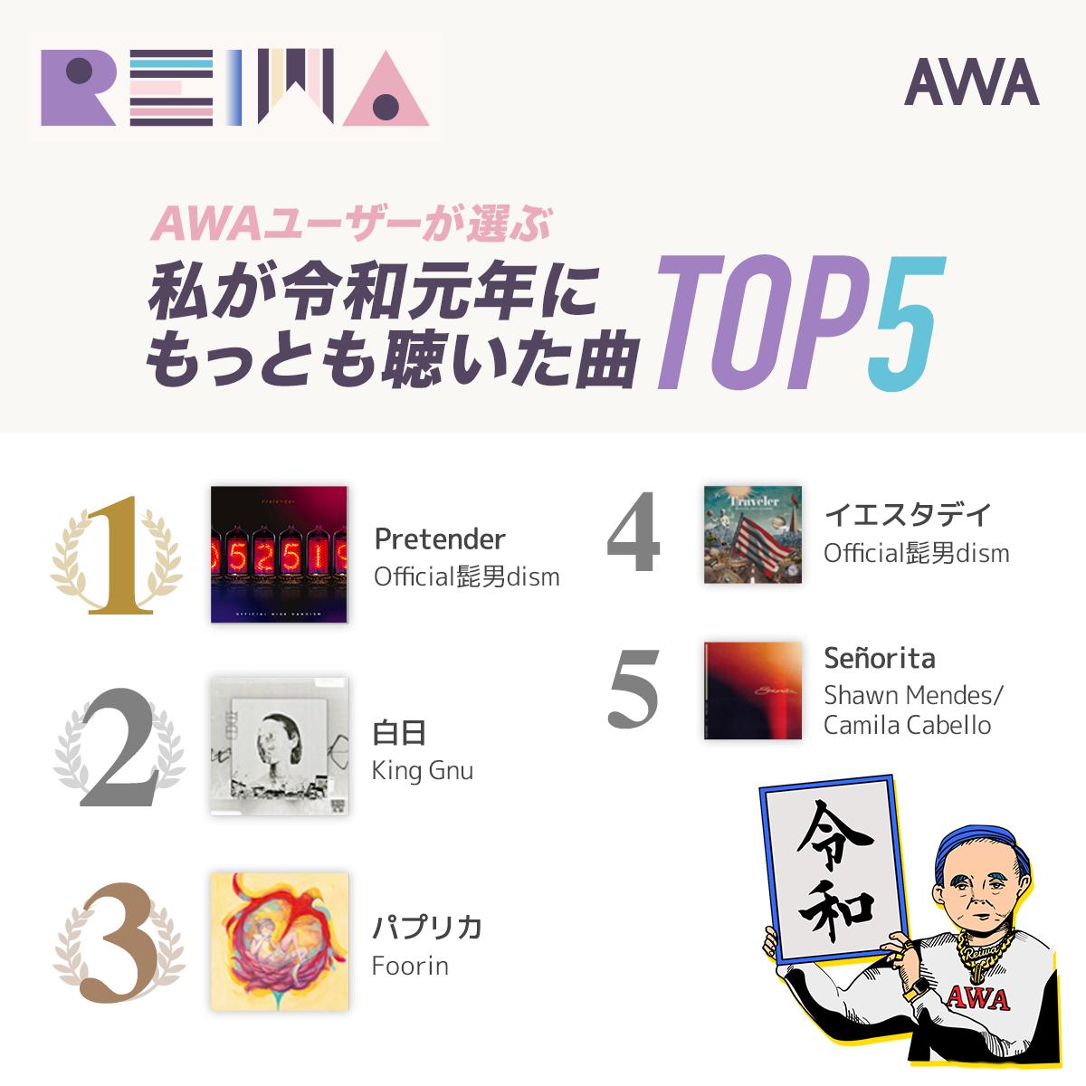 AWAユーザーが選ぶ!令和元年にもっとも聴いた曲